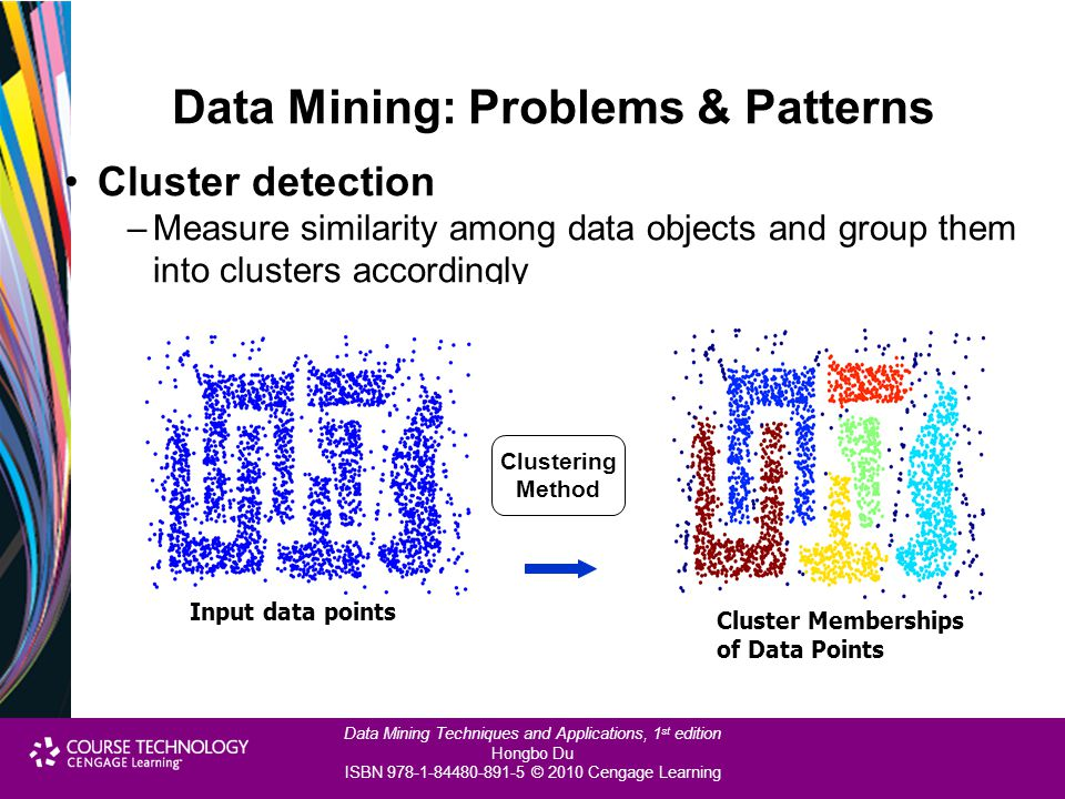 Data Mining: Problems & Patterns