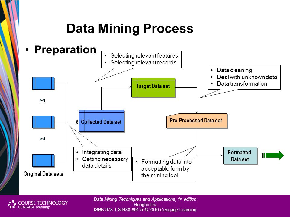 Data Mining Process Preparation Selecting relevant features