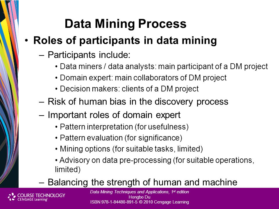 Data Mining Process Roles of participants in data mining