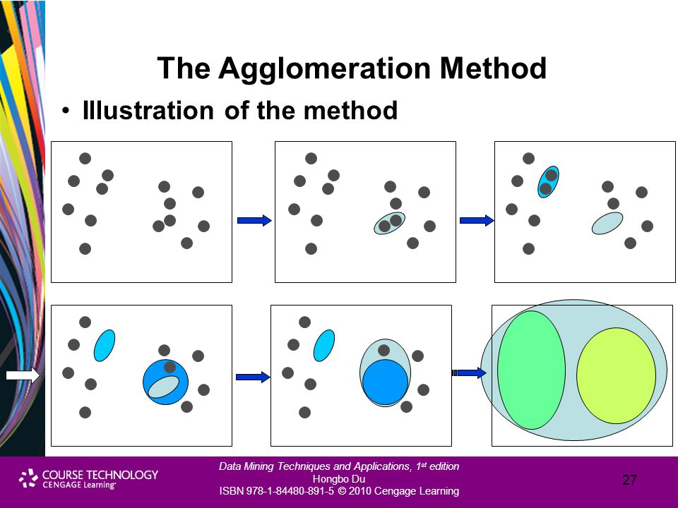 The Agglomeration Method