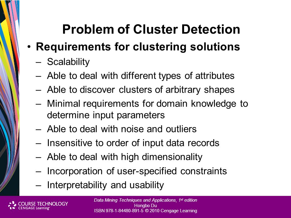 Problem of Cluster Detection