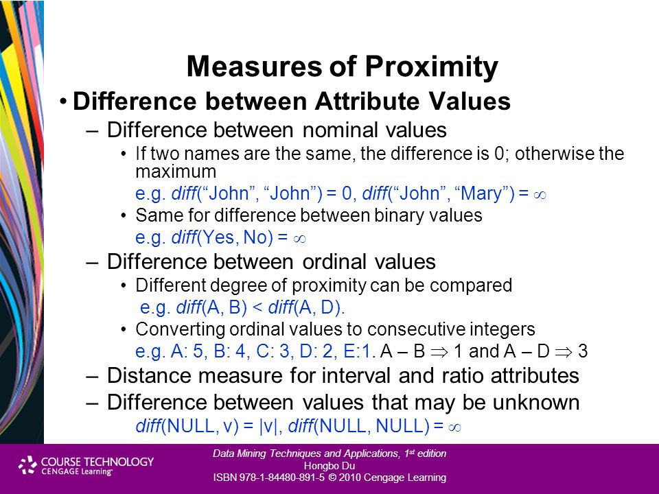 Measures of Proximity Difference between Attribute Values