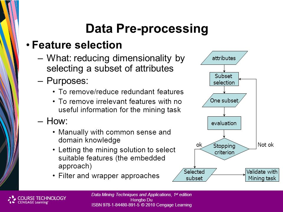 Data Pre-processing Feature selection