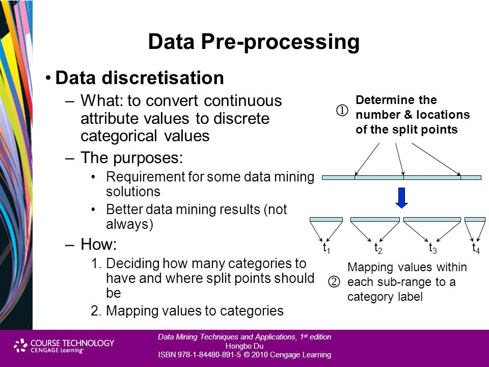 Data Pre-processing Data discretisation