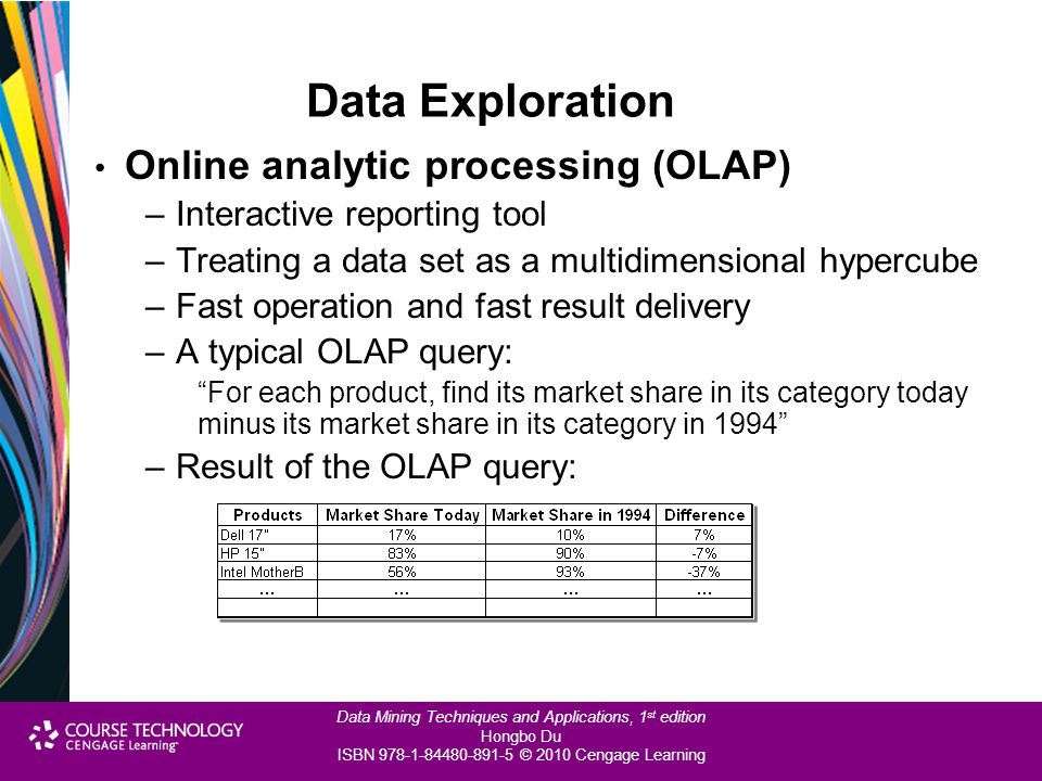 Data Exploration Online analytic processing (OLAP)