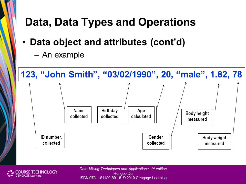 Data, Data Types and Operations
