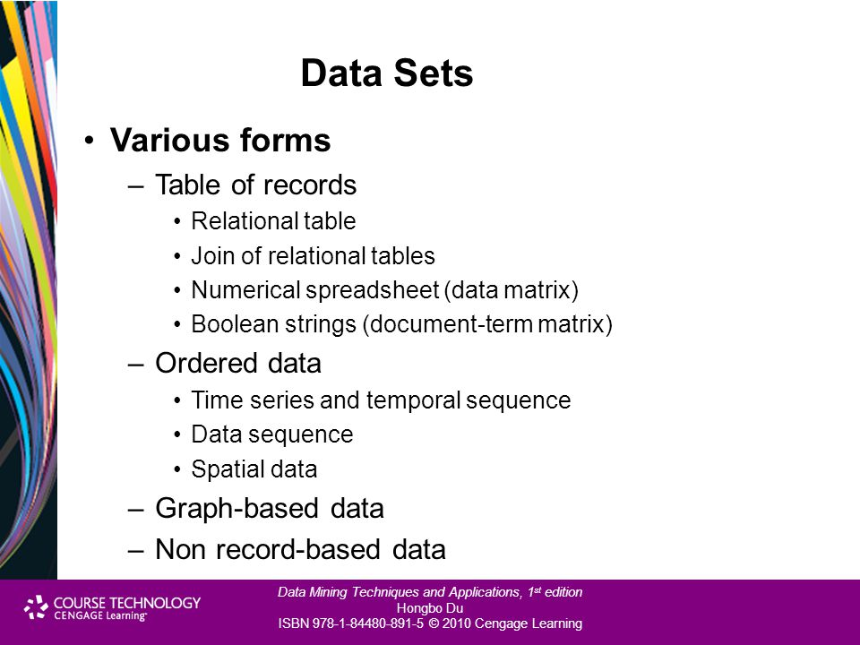 Data Sets Various forms Table of records Ordered data Graph-based data