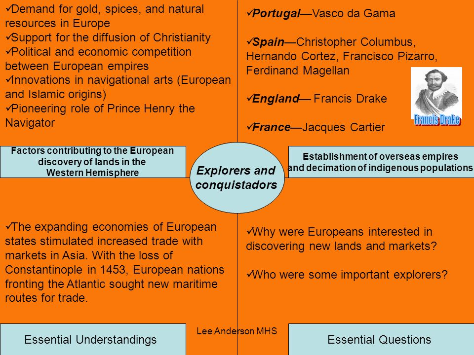 Demand for gold, spices, and natural resources in Europe