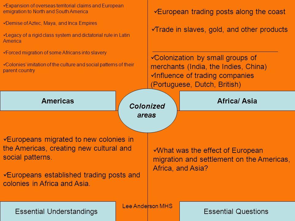 Colonized Americas Africa/ Asia