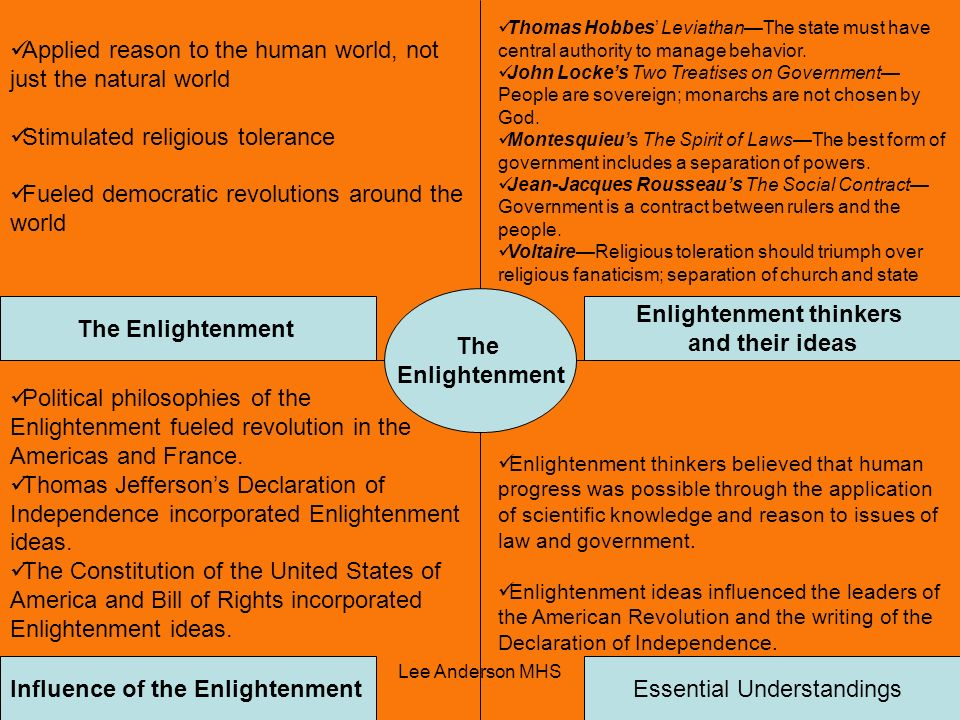Enlightenment thinkers