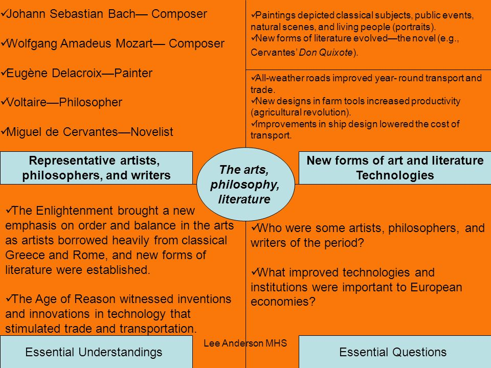 Johann Sebastian Bach— Composer Wolfgang Amadeus Mozart— Composer