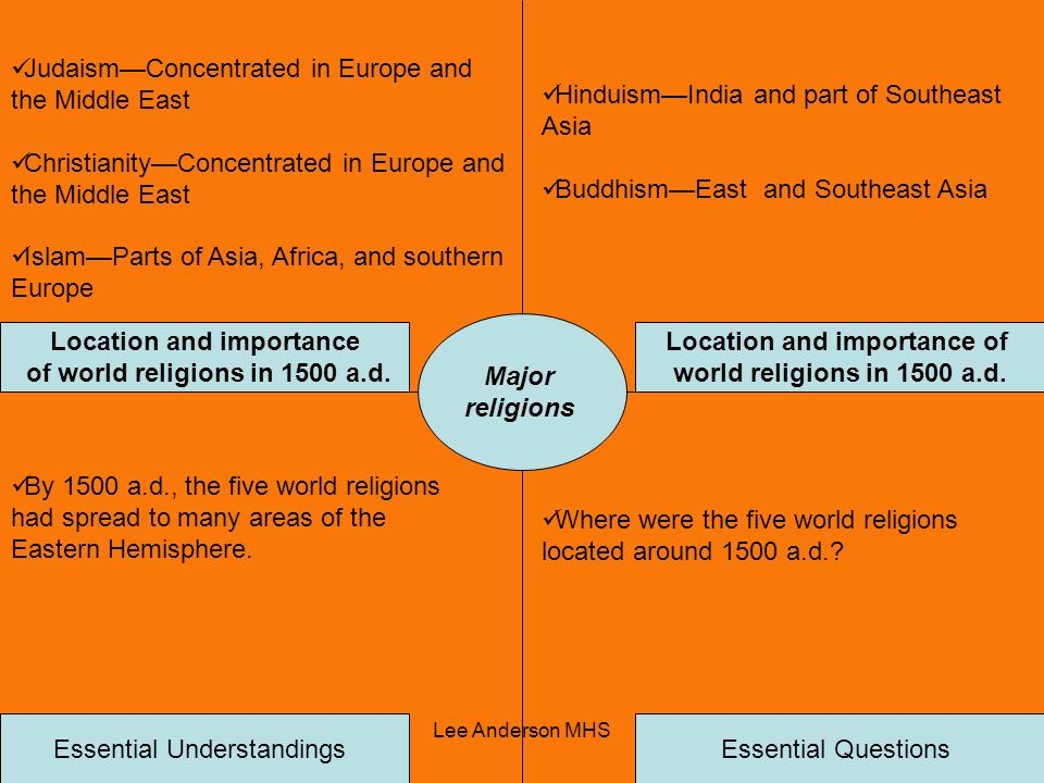 Judaism—Concentrated in Europe and the Middle East