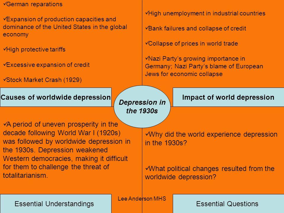 Causes of worldwide depression Impact of world depression