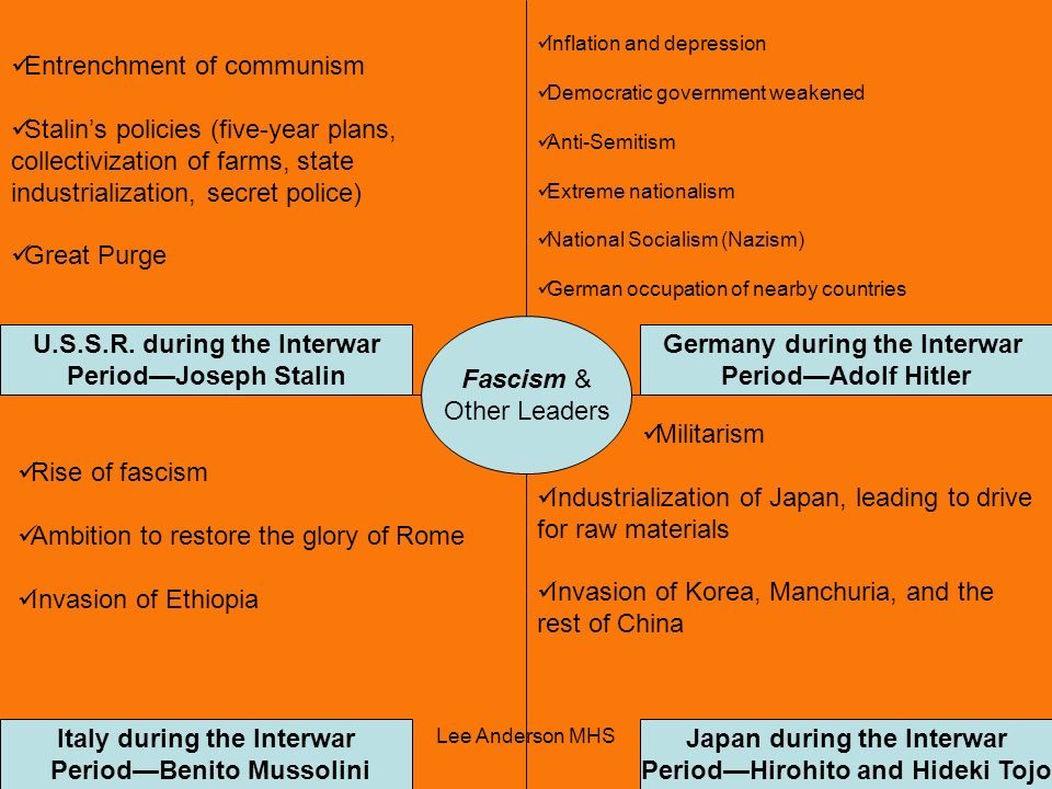 Entrenchment of communism