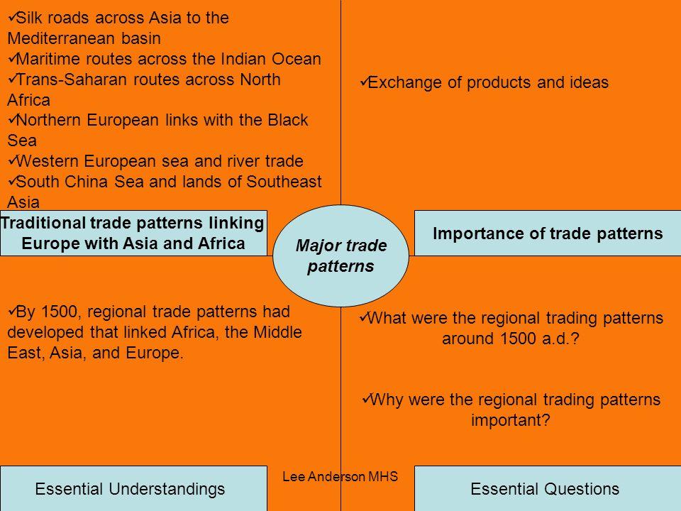 Silk roads across Asia to the Mediterranean basin