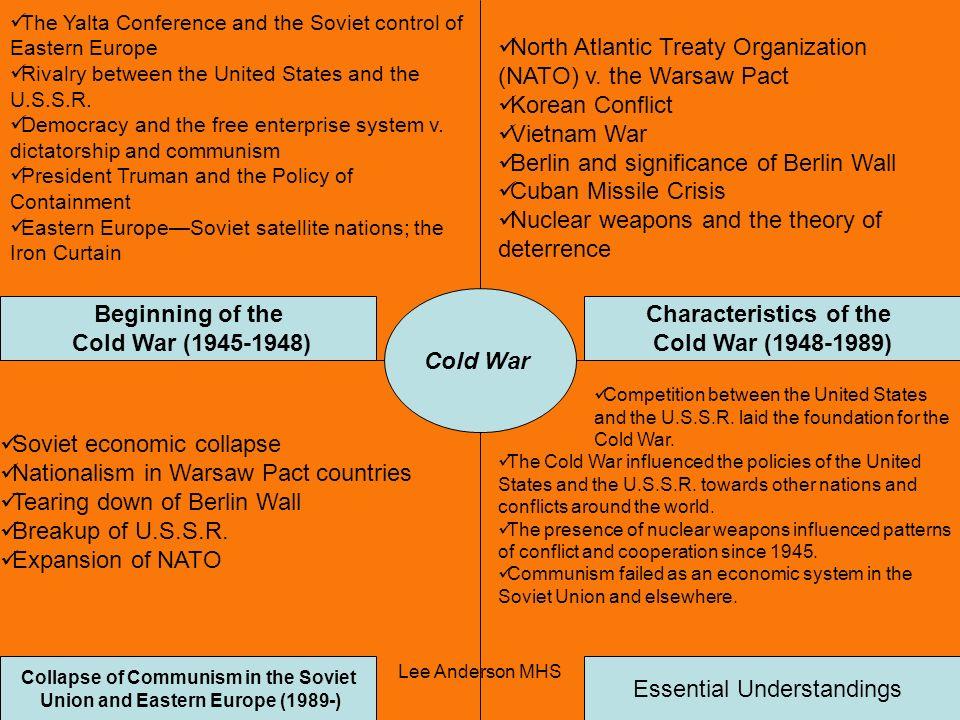 North Atlantic Treaty Organization (NATO) v. the Warsaw Pact