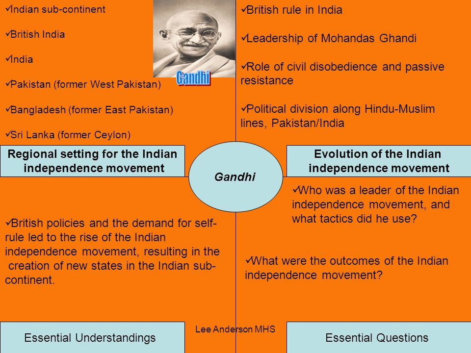 Leadership of Mohandas Ghandi