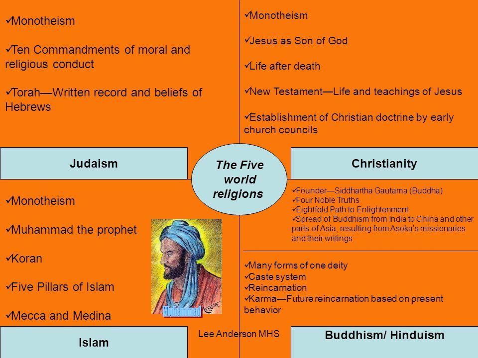 The Five world Judaism Christianity Islam Buddhism/ Hinduism