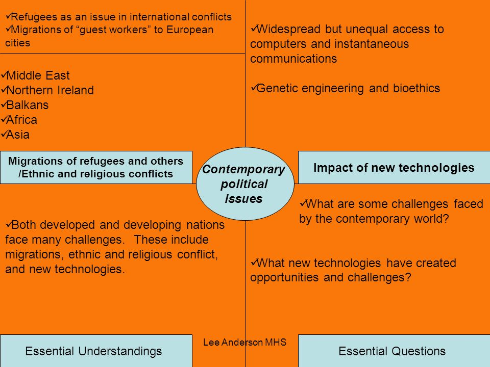 Contemporary political Impact of new technologies