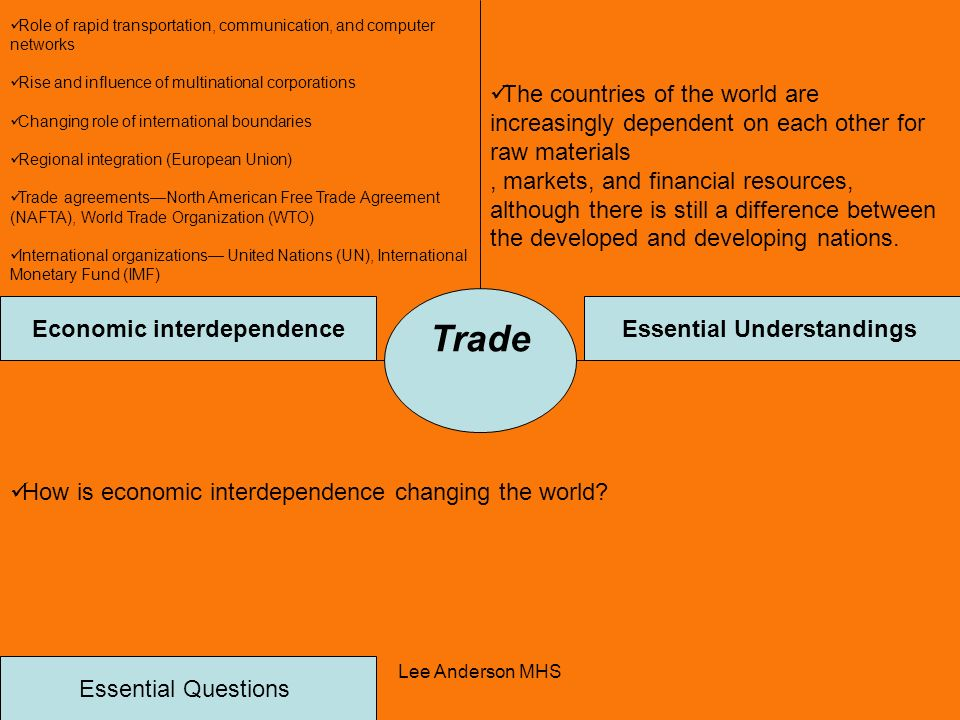 economic interdependence Abstract the debate within international relations between liberals and realists  on economic interdependence and war is still largely.