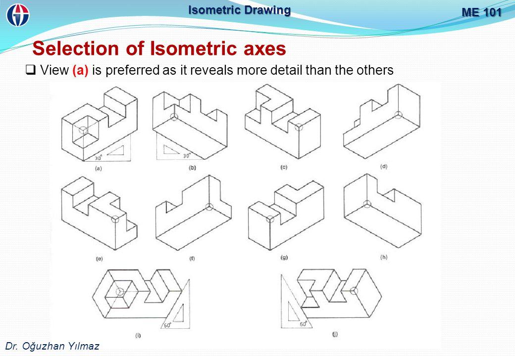 Selection of Isometric axes