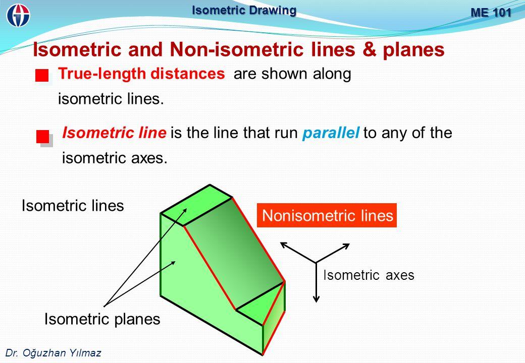 Isometric and Non-isometric lines & planes