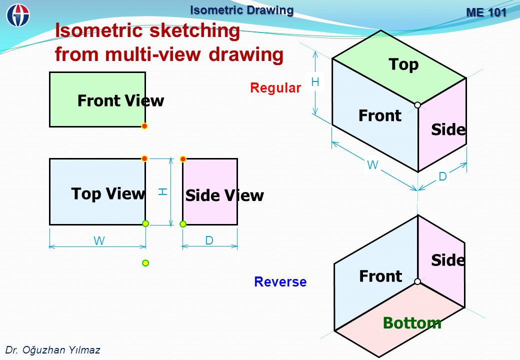 from multi-view drawing
