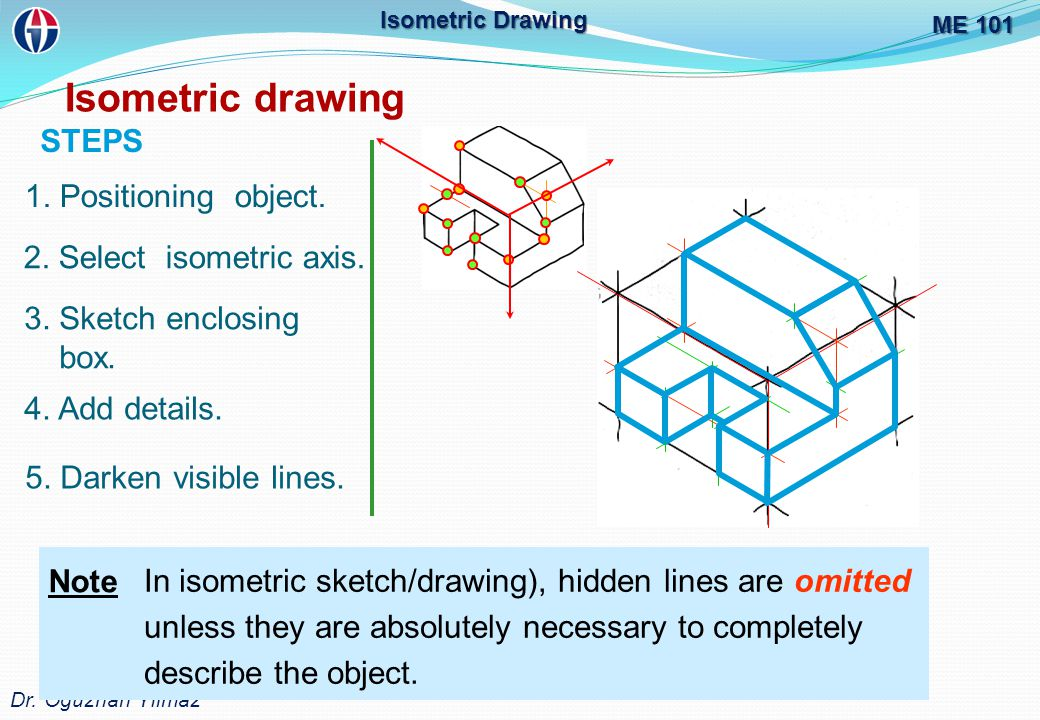 Isometric drawing STEPS 1. Positioning object.