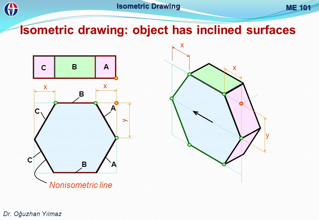 Isometric drawing: object has inclined surfaces