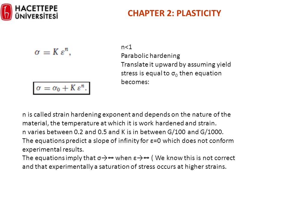 CHAPTER 2: PLASTICITY n<1 Parabolic hardening