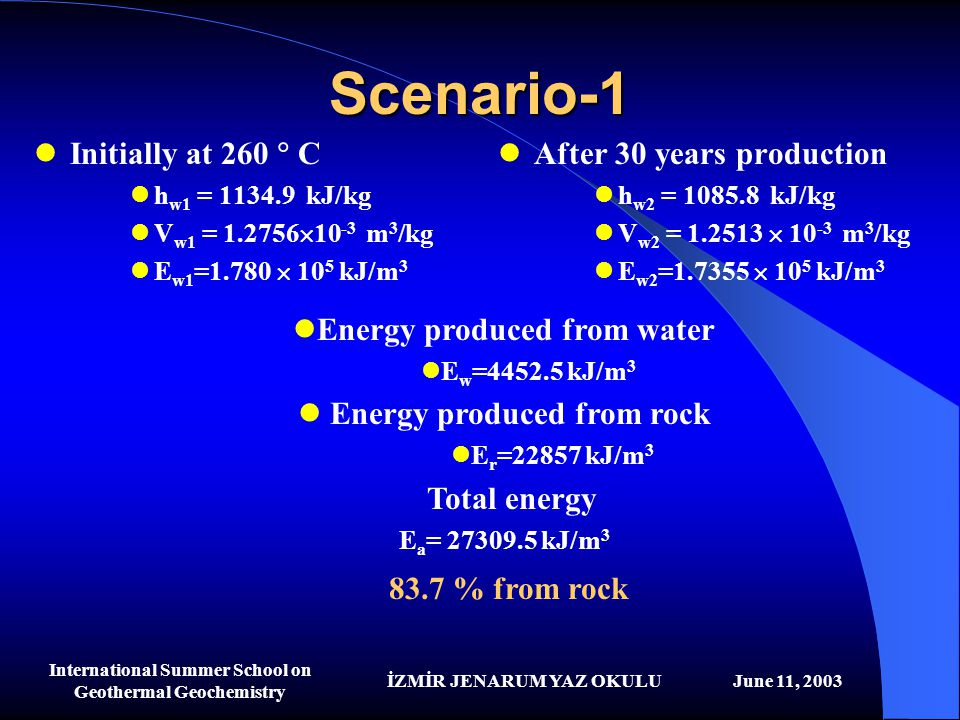 Scenario-1 83.7 % from rock Initially at 260  C