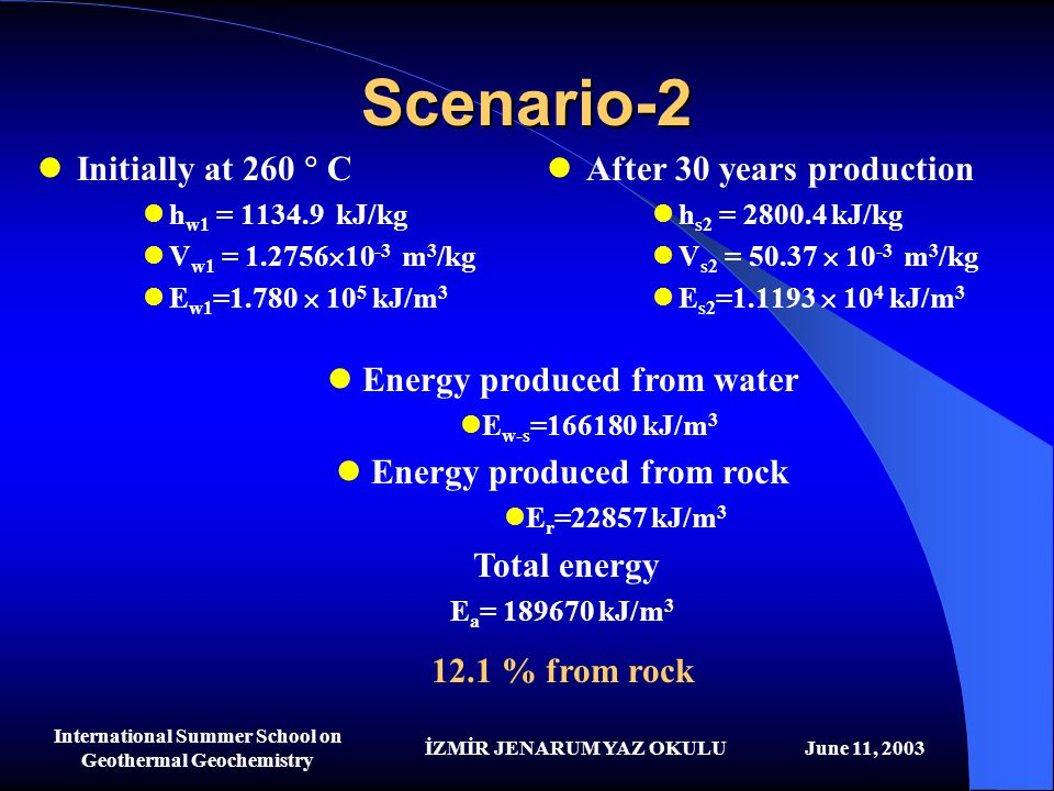 Scenario % from rock Initially at 260  C