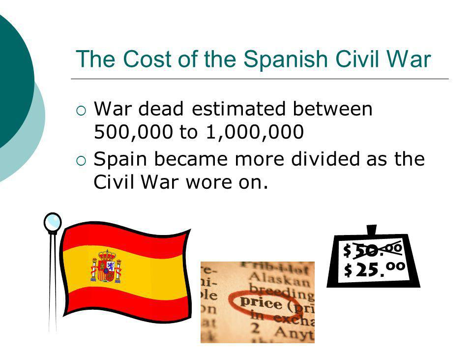 The Cost of the Spanish Civil War