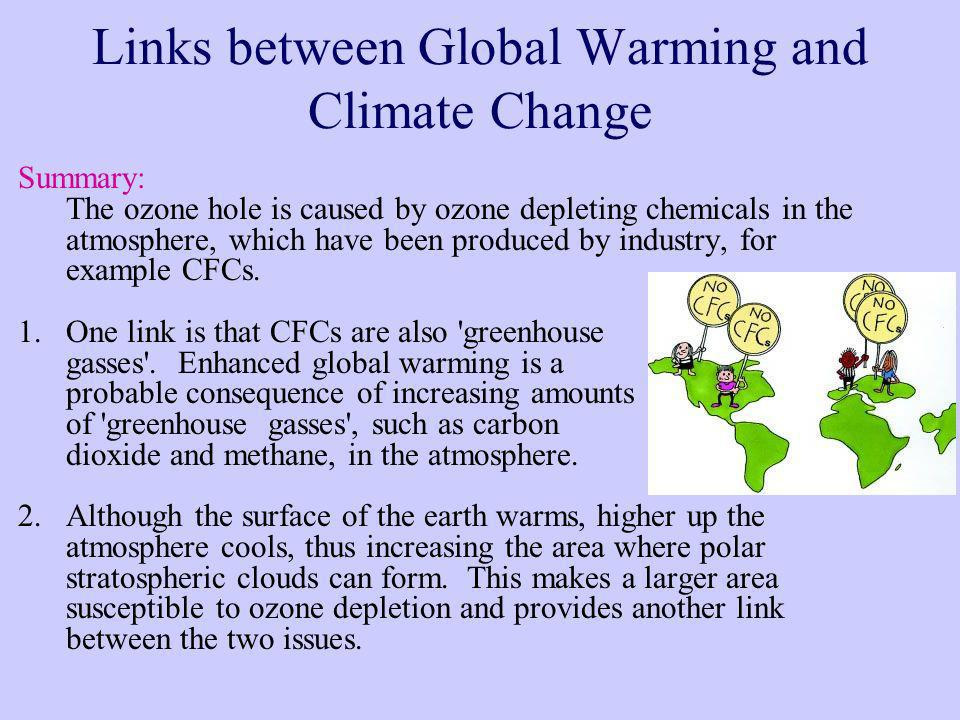 Links between Global Warming and Climate Change