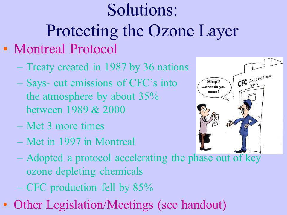 Solutions: Protecting the Ozone Layer