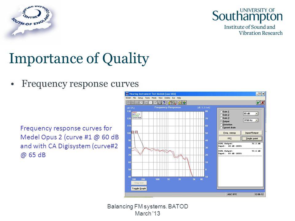 Balancing FM systems. BATOD March 13