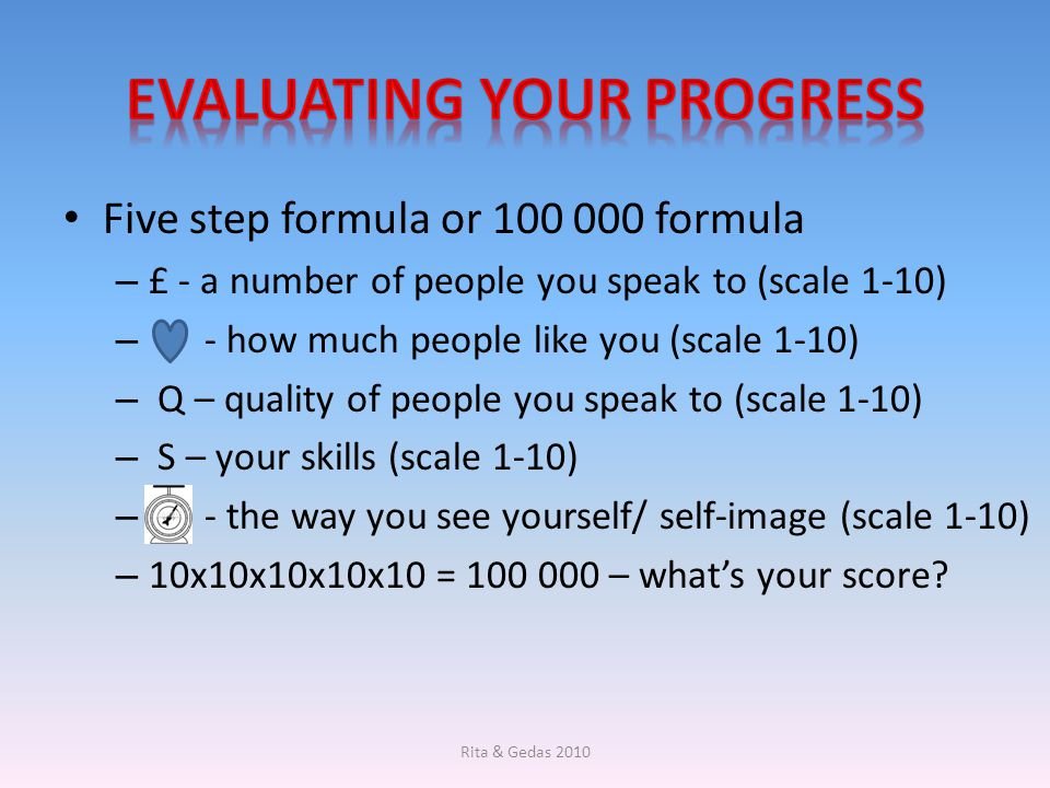 Evaluating your progress