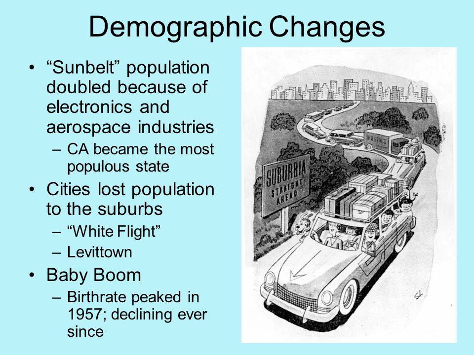 Demographic Changes Sunbelt population doubled because of electronics and aerospace industries. CA became the most populous state.