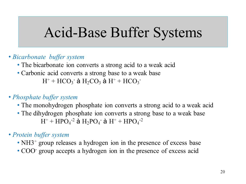 Acid-Base Buffer Systems