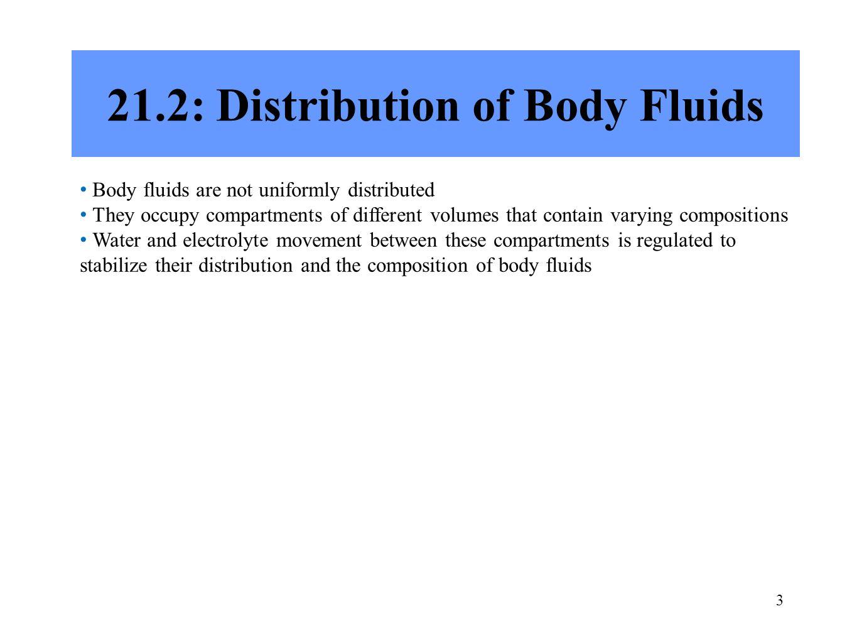 21.2: Distribution of Body Fluids
