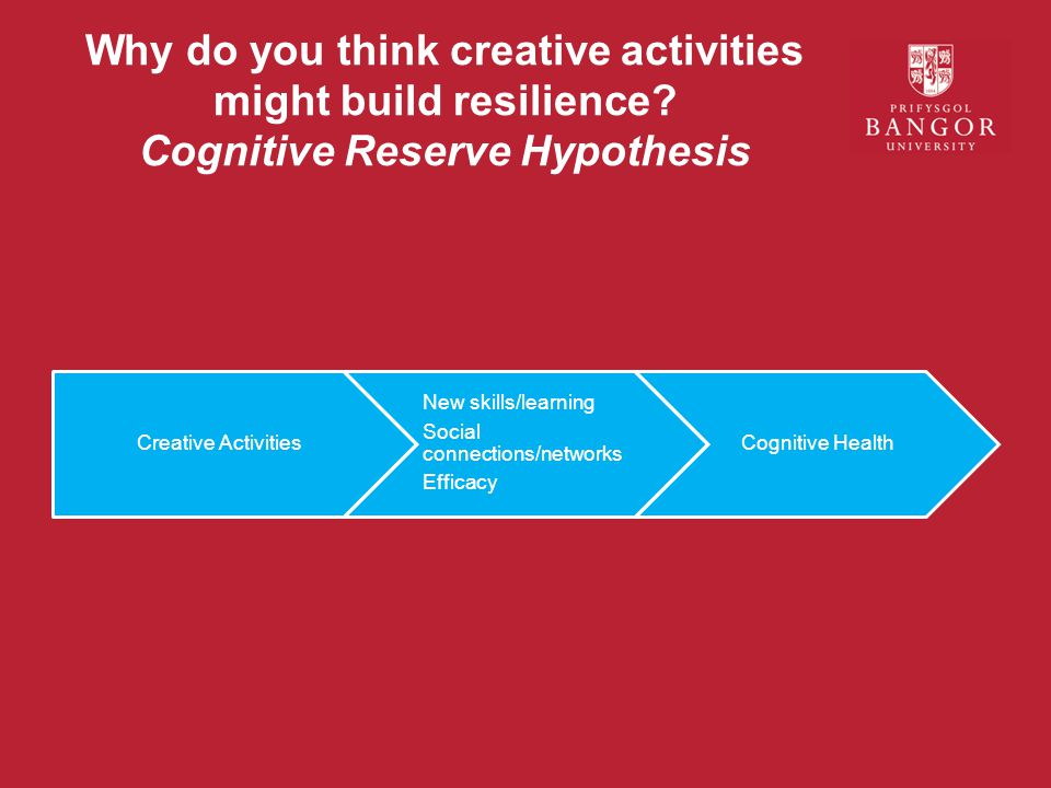 Why do you think creative activities might build resilience