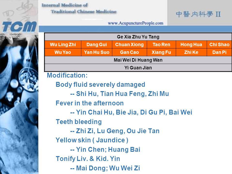 Body fluid severely damaged -- Shi Hu, Tian Hua Feng, Zhi Mu