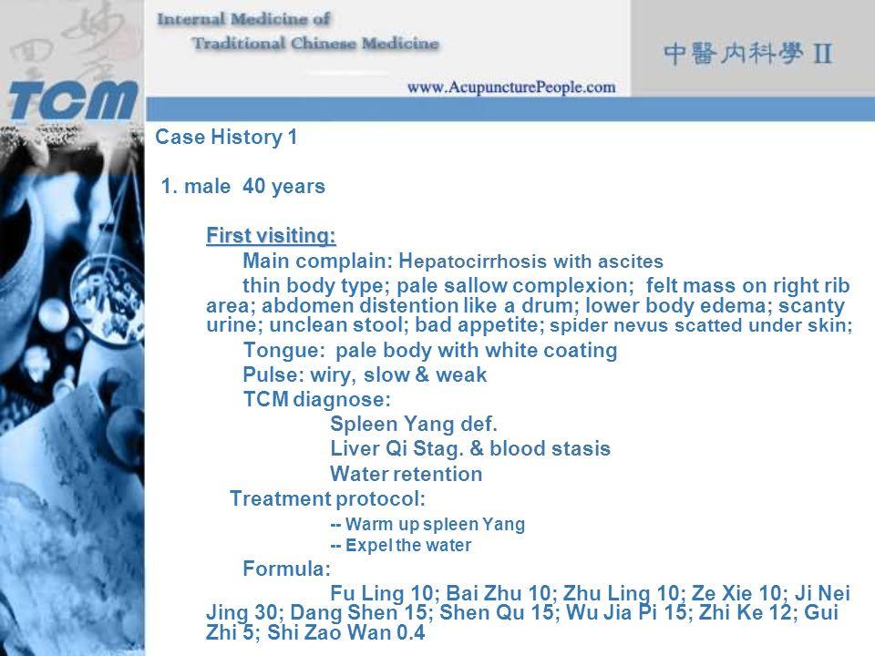 Main complain: Hepatocirrhosis with ascites