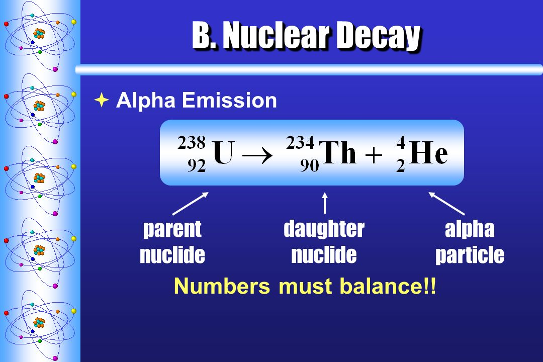 B. Nuclear Decay Numbers must balance!! Alpha Emission parent nuclide