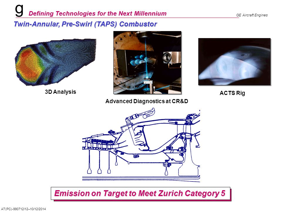 Emission on Target to Meet Zurich Category 5