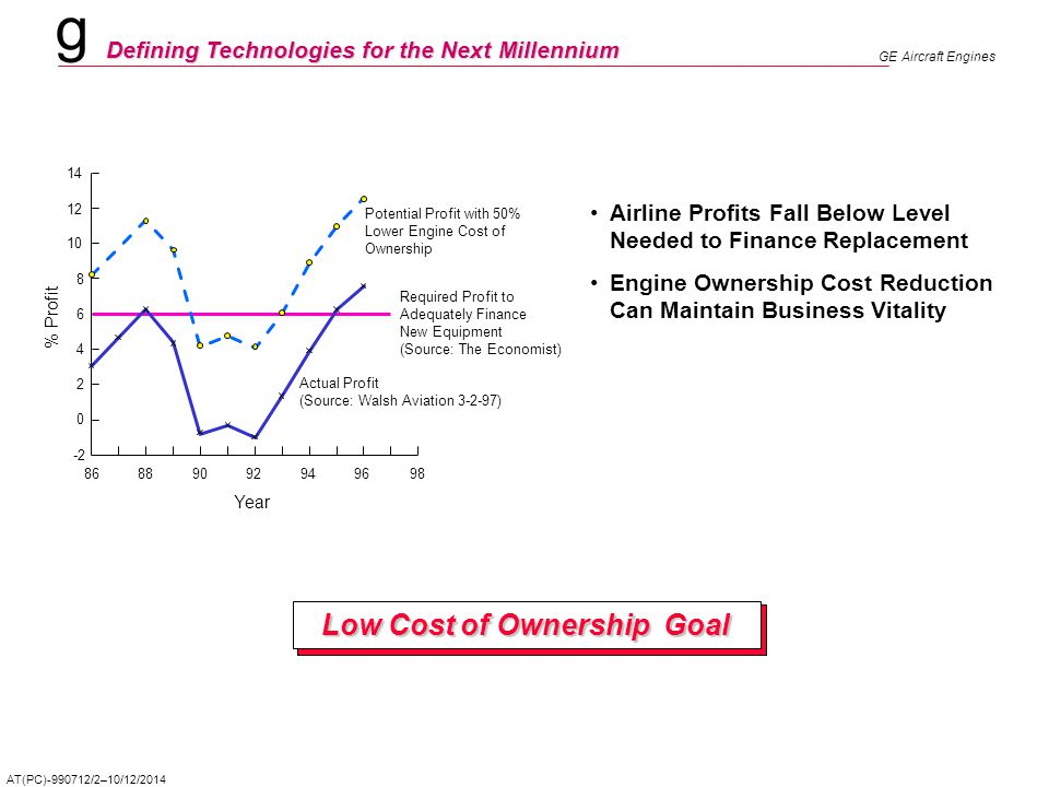 Low Cost of Ownership Goal