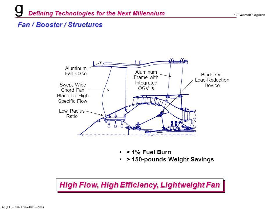 High Flow, High Efficiency, Lightweight Fan