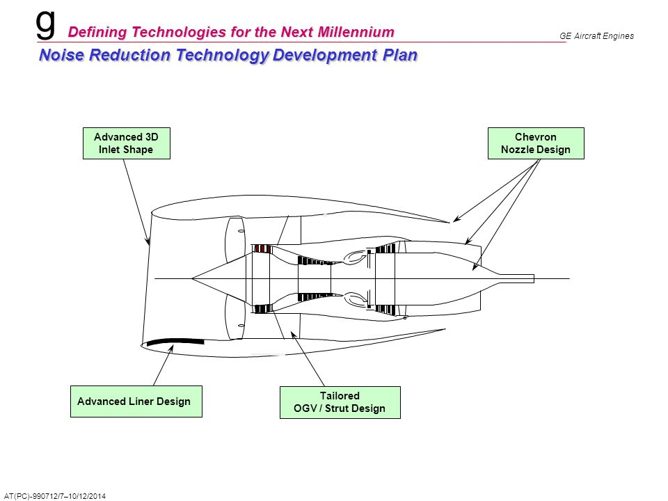 Noise Reduction Technology Development Plan