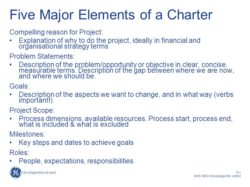 Five Major Elements of a Charter