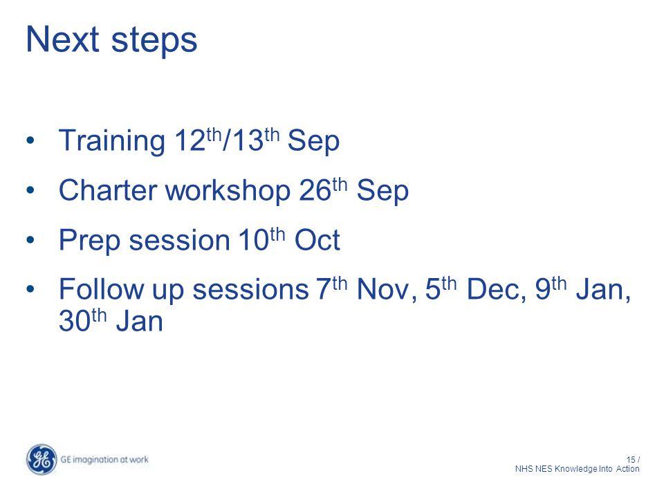 Next steps Training 12th/13th Sep Charter workshop 26th Sep